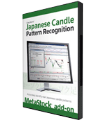 Greg Morris' Japanese Candle Pattern Recognition