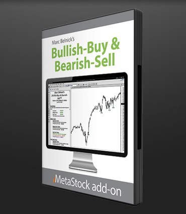 Marc Belnick's Bullish-Buy & Bearish-Sell