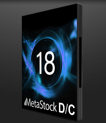 MetaStock Daily Charts